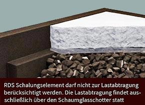 schaumglas glaschaum granulat d mmung unter der bodenplatte. Black Bedroom Furniture Sets. Home Design Ideas