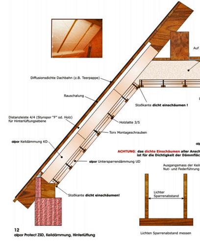 d mmplatten aus styropor. Black Bedroom Furniture Sets. Home Design Ideas