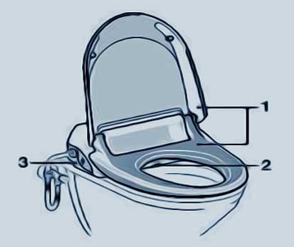 dusch wc hygienisch wie ein bidet angenehm bei. Black Bedroom Furniture Sets. Home Design Ideas