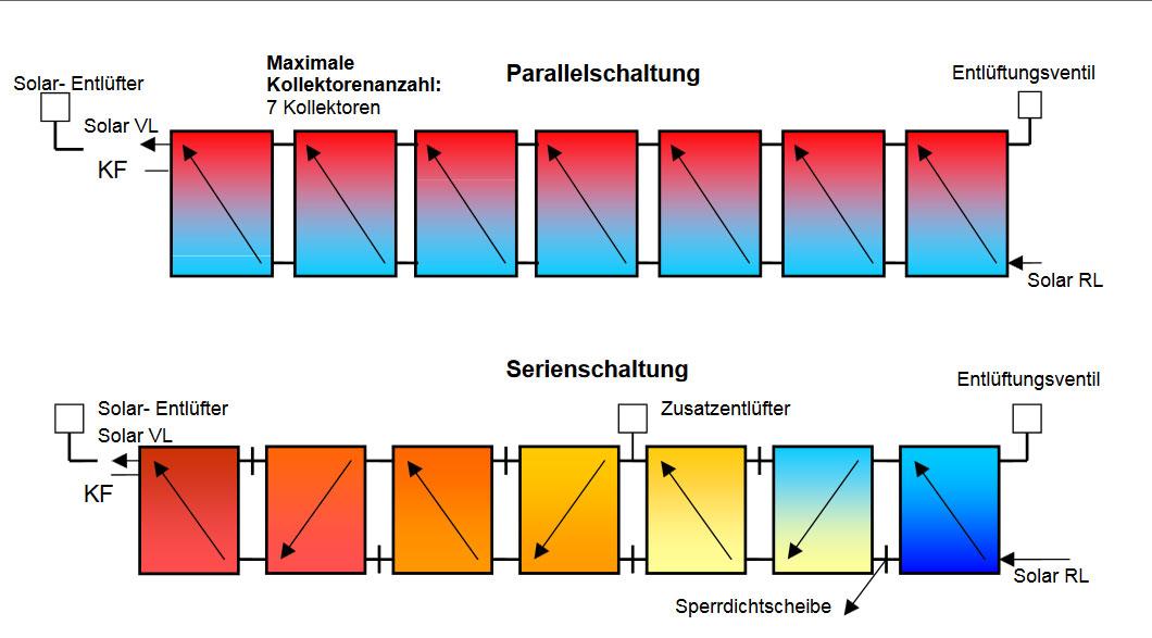 Wunderbar Leistungs Und Steuerschaltung Ideen - Die Besten ...