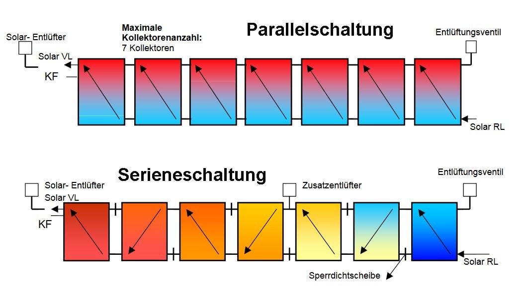 Charmant Warmwasserkessel Mit Hohem Wirkungsgrad Zeitgenössisch ...